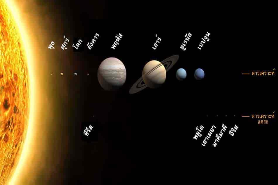 astronomy one